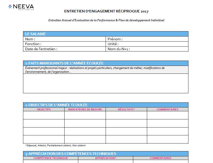 Edition d'entretien dans le logiciel NEEVA Entretien